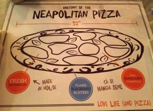 Love Life and THIS pizza!